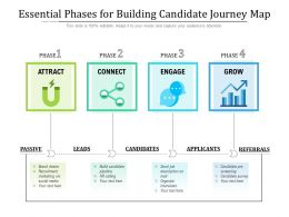 Essential Phases For Building Candidate Journey Map
