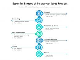 Essential Phases Of Insurance Sales Process