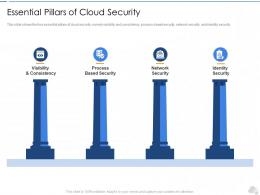 Essential Pillars Of Cloud Security Cloud Security IT Ppt Rules