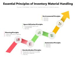 Essential Principles Of Inventory Material Handling