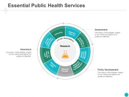 Essential Public Health Services Assessment Ppt Powerpoint Presentation Summary Graphics
