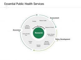 Essential Public Health Services Hospital Administration Ppt Slides Pictures