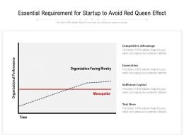 Essential Requirement For Startup To Avoid Red Queen Effect