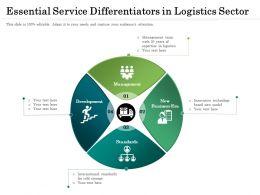 Essential Service Differentiators In Logistics Sector