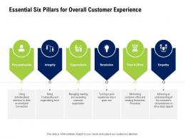 Essential Six Pillars For Overall Customer Experience Company Culture And Beliefs Ppt Diagrams