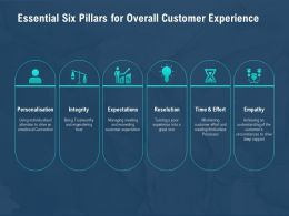 Essential Six Pillars For Overall Customer Experience Great One Ppt Powerpoint Presentation Ideas