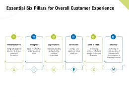Essential Six Pillars For Overall Customer Experience Ppt Design Templates