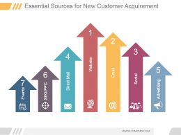 Essential Sources For New Customer Acquirement Powerpoint Templates