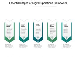 Essential Stages Of Digital Operations Framework