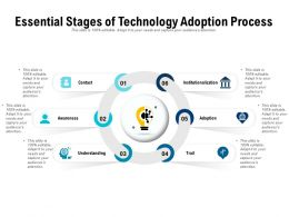 Essential Stages Of Technology Adoption Process