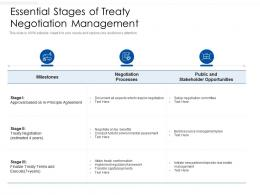 Essential Stages Of Treaty Negotiation Management