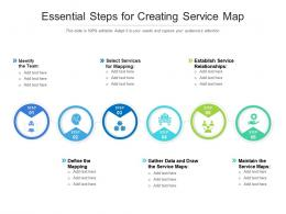 Essential Steps For Creating Service Map