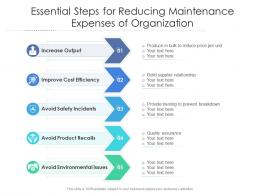 Essential Steps For Reducing Maintenance Expenses Of Organization