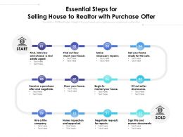 Essential Steps For Selling House To Realtor With Purchase Offer