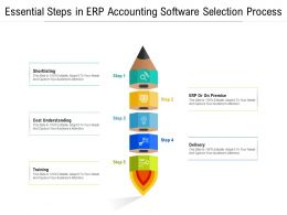 Essential Steps In ERP Accounting Software Selection Process