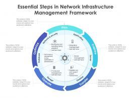 Essential Steps In Network Infrastructure Management Framework