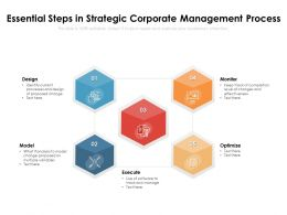Essential Steps In Strategic Corporate Management Process