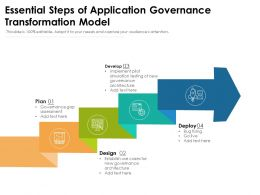 Essential Steps Of Application Governance Transformation Model