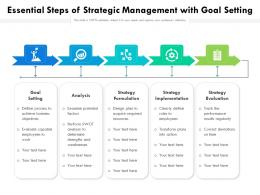 Essential Steps Of Strategic Management With Goal Setting