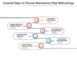 Essential Steps To Planned Maintenance Pillar Methodology