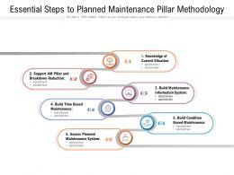 Essential Steps To Planned Maintenance Pillar Methodology