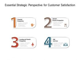 Essential Strategic Perspective For Customer Satisfaction