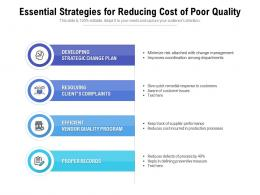 Essential Strategies For Reducing Cost Of Poor Quality