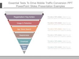 Essential Tests To Drive Mobile Traffic Conversion Ppt Powerpoint Slides Presentation Examples