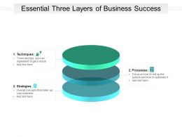 Essential Three Layers Of Business Success