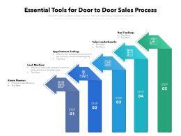 Essential Tools For Door To Door Sales Process