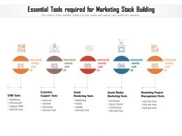 Essential Tools Required For Marketing Stack Building