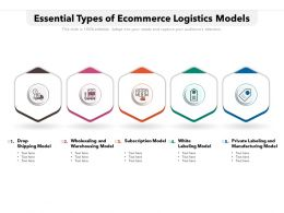 Essential Types Of Ecommerce Logistics Models
