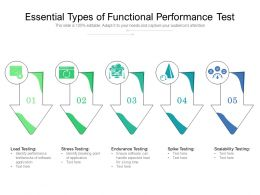 Essential Types Of Functional Performance Test