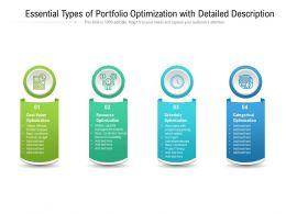 Essential Types Of Portfolio Optimization With Detailed Description