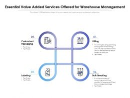 Essential Value Added Services Offered For Warehouse Management