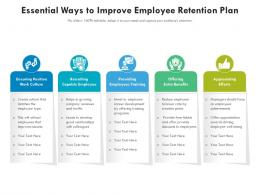 Essential Ways To Improve Employee Retention Plan