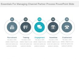 Essentials For Managing Channel Partner Process Powerpoint Slide