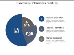 Essentials Of Business Startups Powerpoint Slide Background Picture