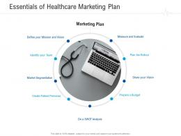 Essentials Of Healthcare Marketing Plan Healthcare Management System Ppt Picture