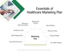 Essentials Of Healthcare Marketing Plan Hospital Administration Ppt Outline Picture