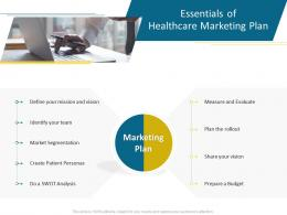 Essentials Of Healthcare Marketing Plan Hospital Management Ppt Pictures Ideas