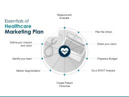 Essentials Of Healthcare Marketing Plan Rollout Ppt Powerpoint Presentation Ideas