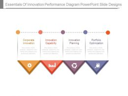 Essentials Of Innovation Performance Diagram Powerpoint Slide Designs