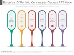 Essentials Of Portfolio Construction Diagram Ppt Model