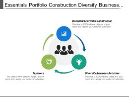 Essentials Portfolio Construction Diversify Business Activities Employee Enrichment Cpb