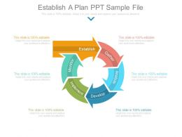 Establish A Plan Ppt Sample File