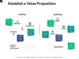 Establish A Value Proposition Customer A752 Ppt Powerpoint Presentation Styles Files