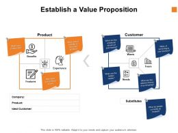 Establish A Value Proposition Customer Marketing Ppt Powerpoint Presentation Pictures Designs