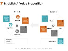Establish A Value Proposition Experience Benefits Ppt Powerpoint Presentation File Slide Portrait