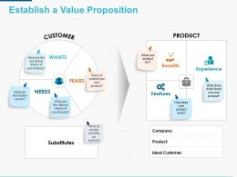 Establish A Value Proposition Ppt Powerpoint Presentation Icon Background